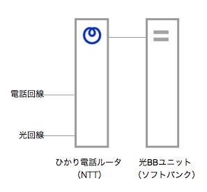 softbank_hikari1