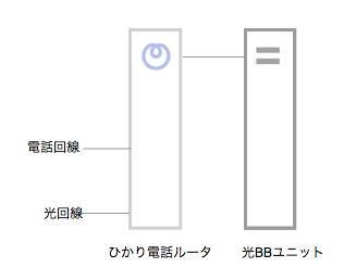 softbank_hikari2