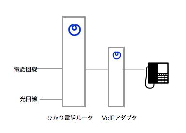 softbank_hikari3