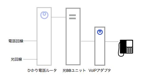softbank_hikari4