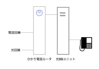 softbank_hikari5