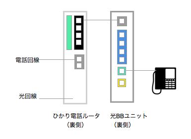 softbank_hikari6