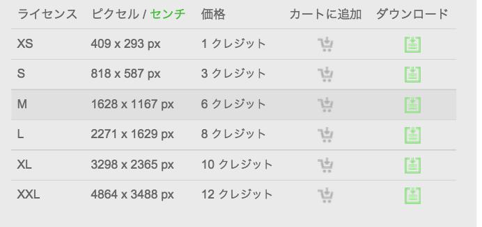 fotolia_price_per_size