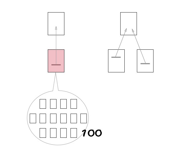 pagerank2